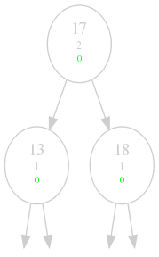 Step 2: left rotate with 13 as root