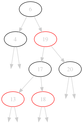 Our example as red black tree