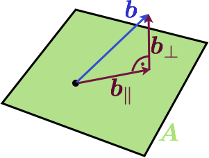 Image with projected vectors